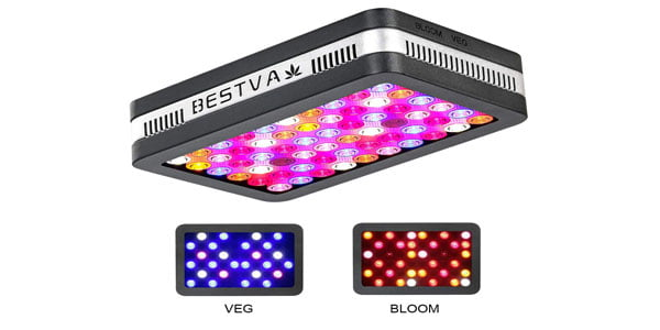 LED Grow Light for 24×24